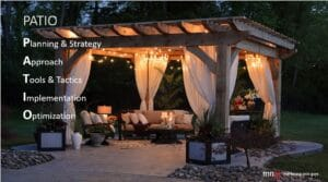 Our PATIO framework is a better way to codify already existing marketing operations.