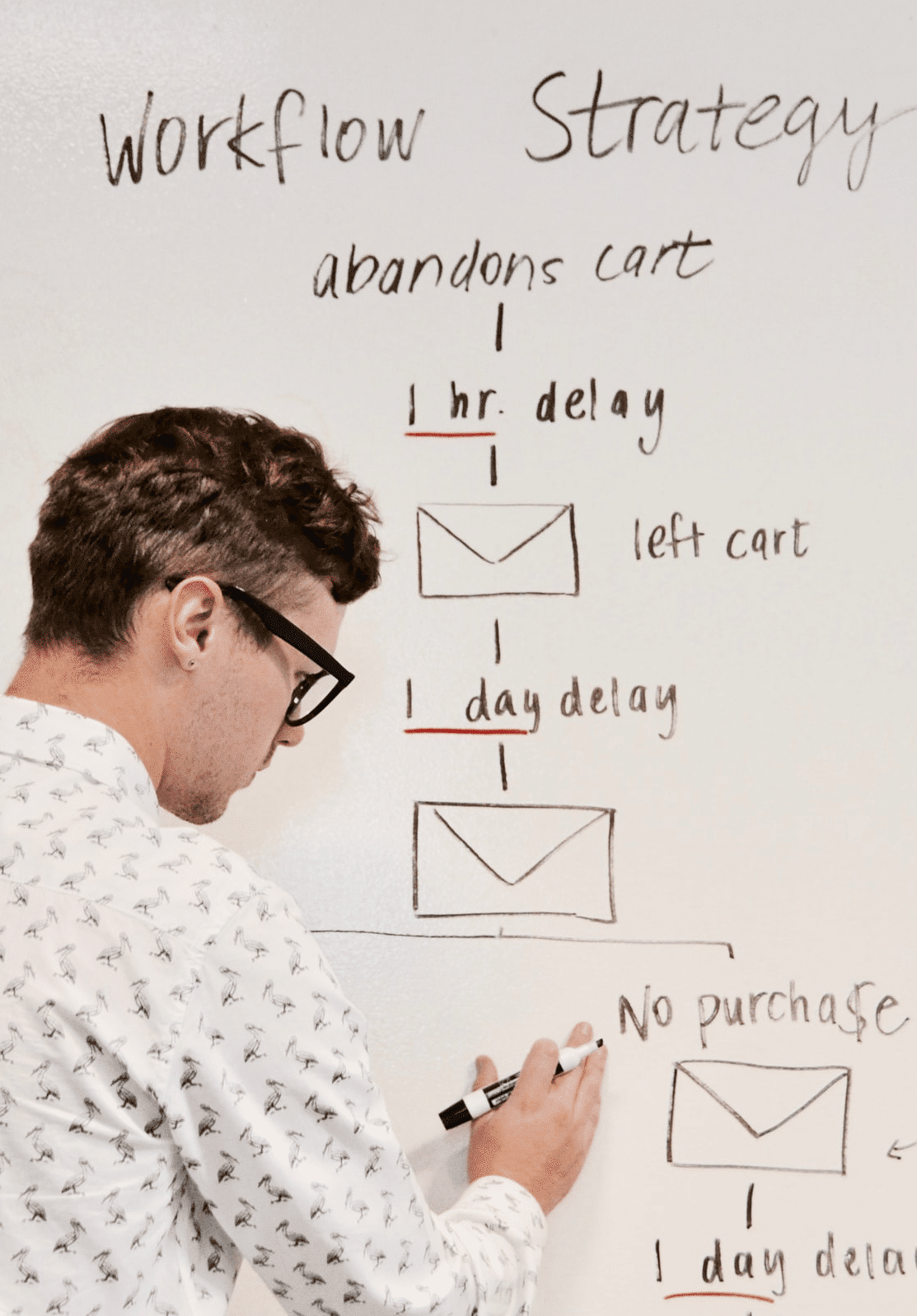 A man maps out an email strategy.