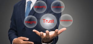 A graphic the various elements of marketing that are not often considered, one of which is trust.